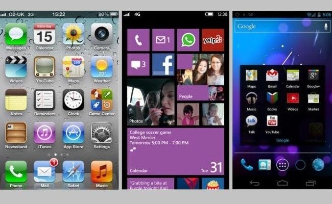 Sistemet operative për Smartphone, Android 4.0 vs iOS 6.0 vs Windows Phone 8