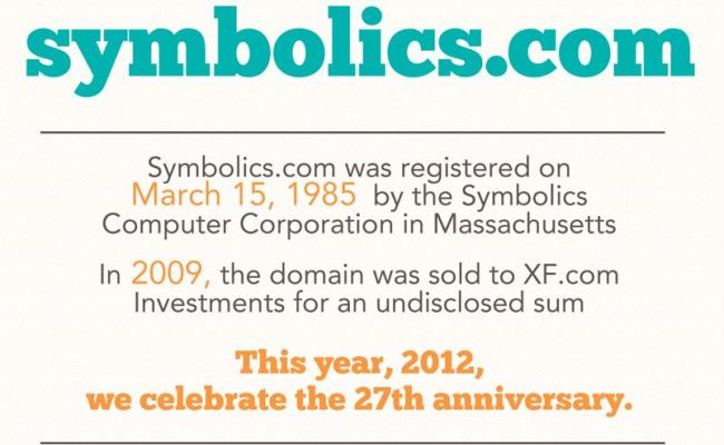 Historia e Domain-it dhe disa fakte interesante