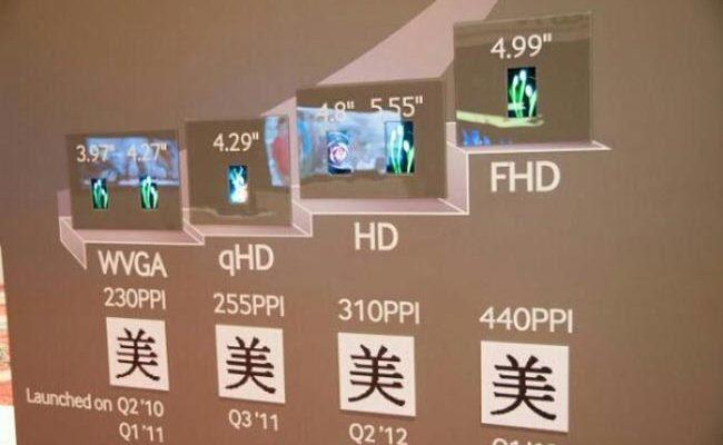 A do të jetë Galaxy S4 me ekran Super Amoled 4.99 inç?