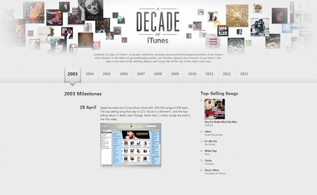 iTunes mbush 10 vjet