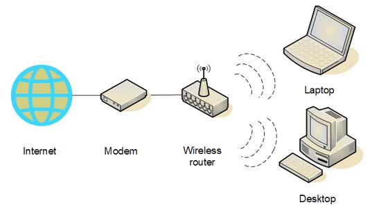 wireless_konfigurimi- Ameble1