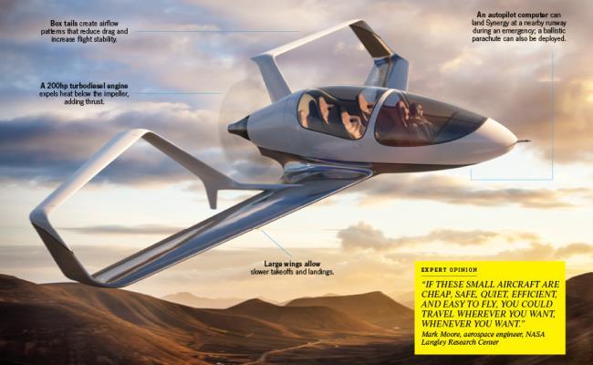 Automjetet fluturuese vijnë së shpejti?