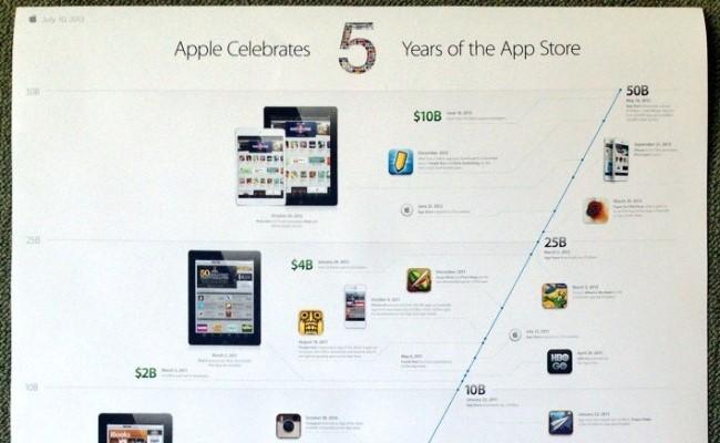 Apple feston 5 vjetorin e AppStore-it