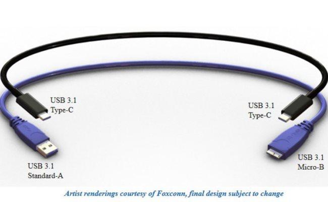 Kabllo USB funksionale nga të dyja anët