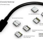 USB Type-C, gjenerata e re e USB-ve me mundësi të reja