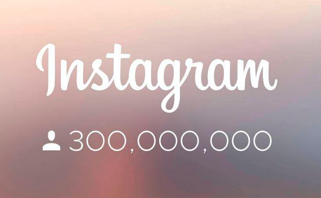 Instagram tani posedon me shumë se 300 milionë përdorues