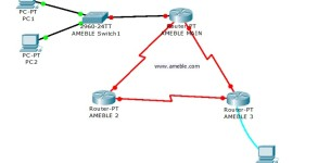 AMEBLE ROUTER Main