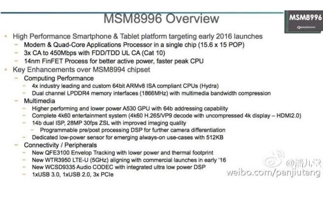 Snapdragon 820 thuhet të jetë 50% më i fuqishëm se Exynos 7420