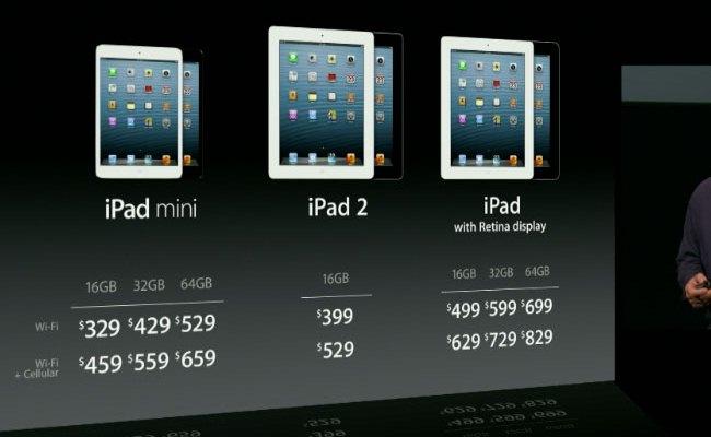 Publikohet zyrtarisht iPad Mini