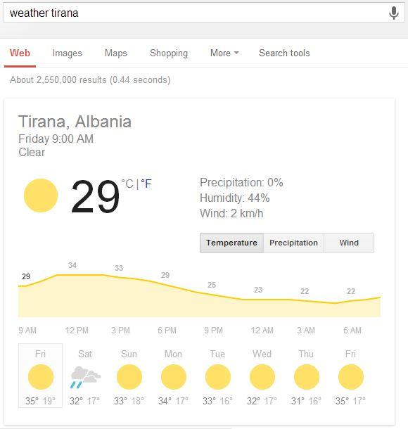 Weather Tirana