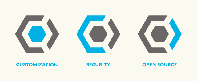 Cyanogen koncepti