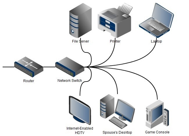 Router1-Ameble