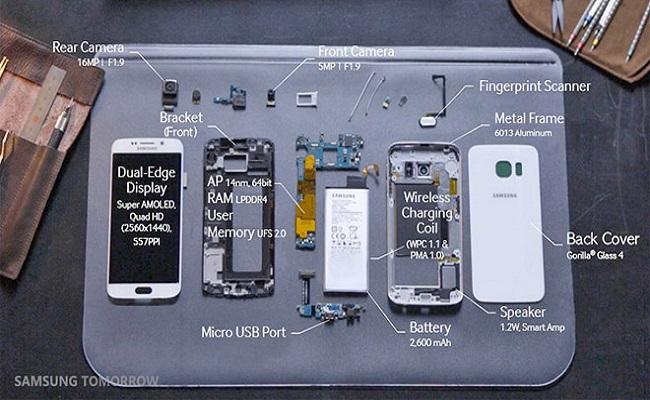 """Samsung """"inboxing"""" shfaqë brendësinë e S6 Edge"""