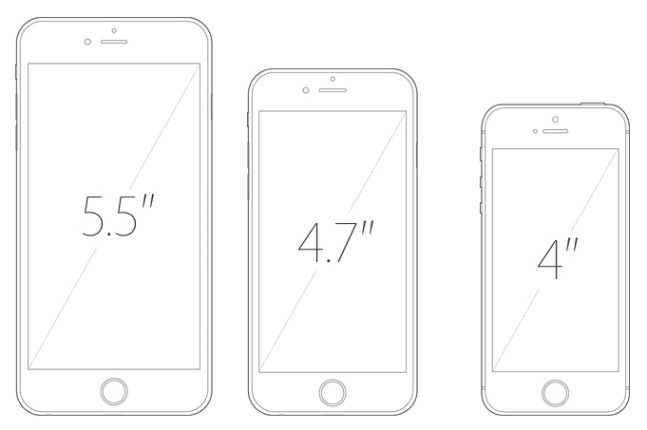 iPhone ekranet